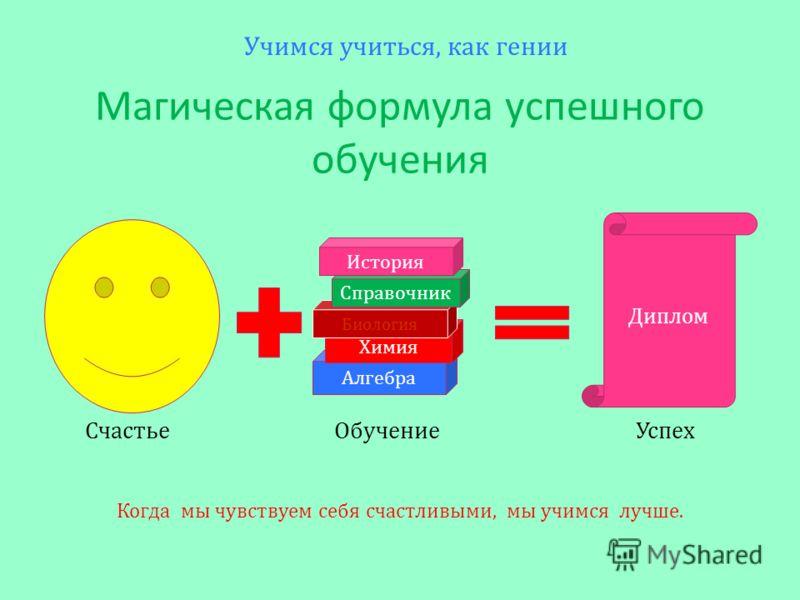 Магическая формула успешного обучения Счастье Обучение Успех Когда мы чувствуем себя счастливыми, мы учимся лучше. Диплом Алгебра Химия Биология Справочник История Учимся учиться, как гении