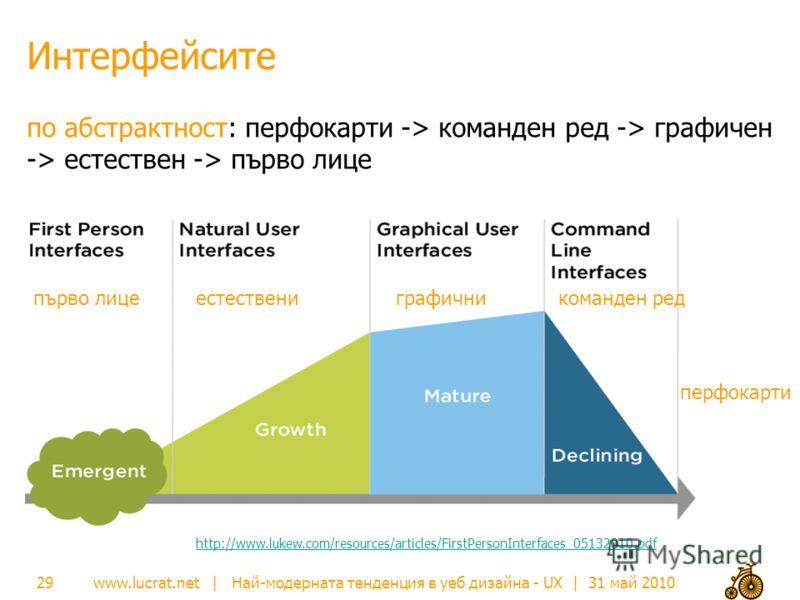 www.lucrat.net | Най-модерната тенденция в уеб дизайна - UX | 31 май 2010 Интерфейсите 29 по абстрактност: перфокарти -> команден ред -> графичен -> естествен -> първо лице първо лице http://www.lukew.com/resources/articles/FirstPersonInterfaces_0513