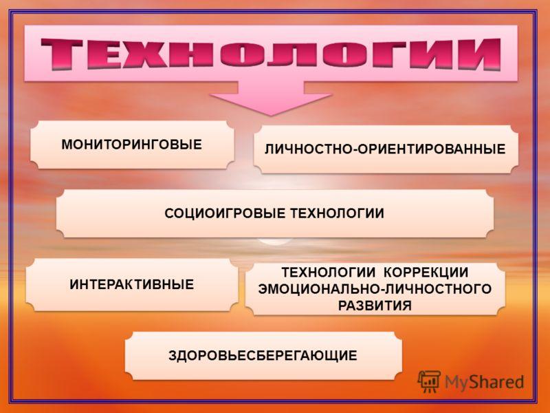 МОНИТОРИНГОВЫЕ ЛИЧНОСТНО-ОРИЕНТИРОВАННЫЕ СОЦИОИГРОВЫЕ ТЕХНОЛОГИИ ИНТЕРАКТИВНЫЕ ТЕХНОЛОГИИ КОРРЕКЦИИ ЭМОЦИОНАЛЬНО-ЛИЧНОСТНОГО РАЗВИТИЯ ТЕХНОЛОГИИ КОРРЕКЦИИ ЭМОЦИОНАЛЬНО-ЛИЧНОСТНОГО РАЗВИТИЯ ЗДОРОВЬЕСБЕРЕГАЮЩИЕ