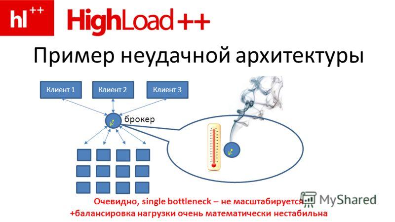 Пример неудачной архитектуры Очевидно, single bottleneck – не масштабируется +балансировка нагрузки очень математически нестабильна Клиент 1Клиент 2Клиент 3 брокер