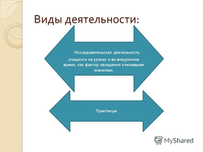 Виды деятельности : Исследовательская деятельность учащихся на уроках и во внеурочное время, как фактор овладения ключевыми знаниями. Практикум