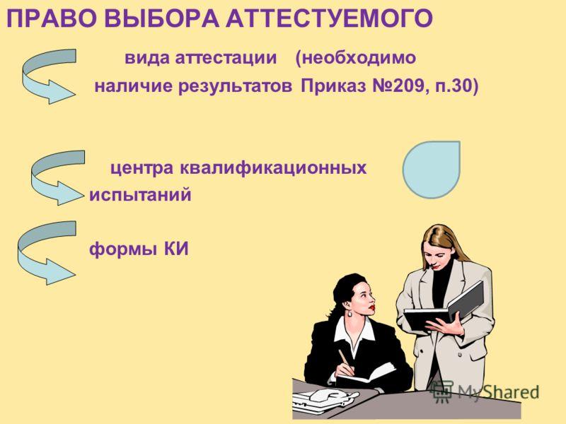 ПРАВО ВЫБОРА АТТЕСТУЕМОГО вида аттестации (необходимо наличие результатов Приказ 209, п.30) центра квалификационных испытаний формы КИ