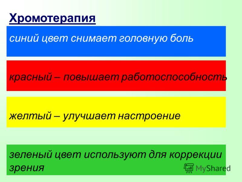Хромотерапия синий цвет снимает головную боль красный – повышает работоспособность желтый – улучшает настроение зеленый цвет используют для коррекции зрения