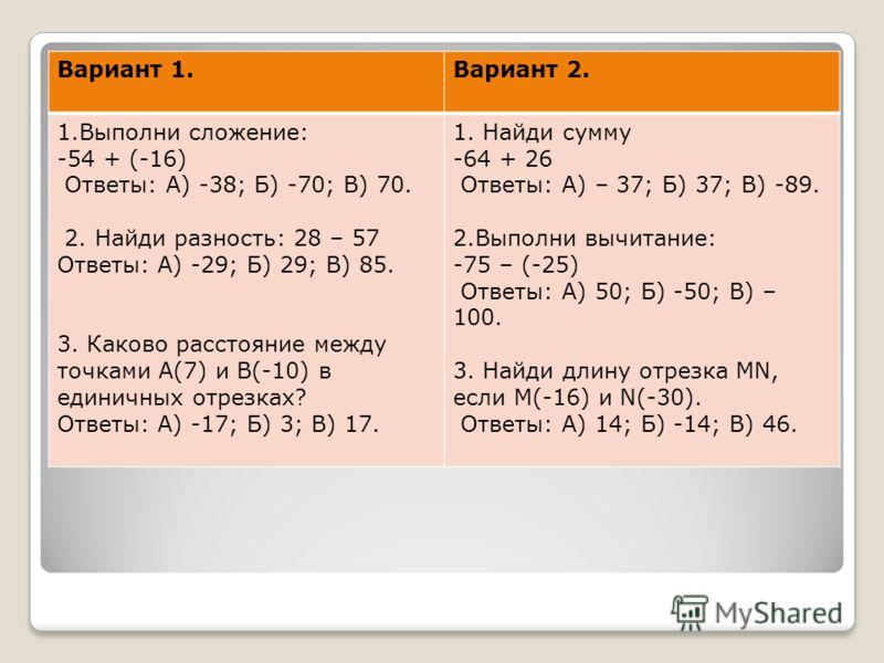 Вариант 1.Вариант 2. 1.Выполни сложение: -54 + (-16) Ответы: А) -38; Б) -70; В) 70. 2. Найди разность: 28 – 57 Ответы: А) -29; Б) 29; В) 85. 3. Каково расстояние между точками А(7) и В(-10) в единичных отрезках? Ответы: А) -17; Б) 3; В) 17. 1. Найди