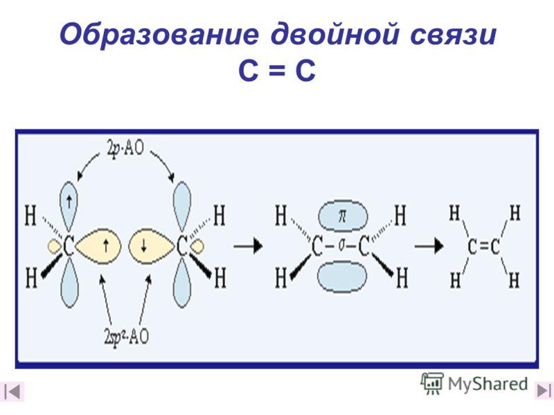 Образование двойной связи C = C