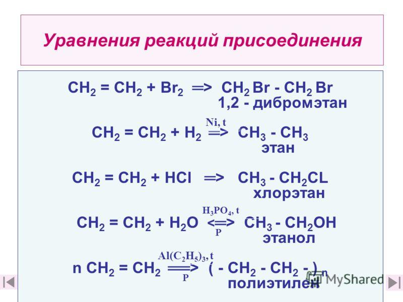 Уравнения реакций присоединения СН 2 = СН 2 + Вr 2 > СН 2 Вr - СН 2 Вr 1,2 - дибромэтан СН 2 = СН 2 + Н 2 > СН 3 - СН 3 этан СН 2 = СН 2 + НСl > СН 3 - СН 2 CL хлорэтан СН 2 = СН 2 + Н 2 О СН 3 - СН 2 ОН этанол n СН 2 = СН 2 > ( - СН 2 - СН 2 - ) n п