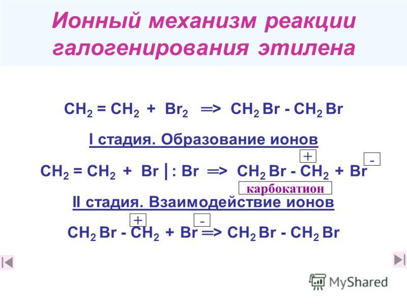 Ионный механизм реакции галогенирования этилена СН 2 = СН 2 + Вr 2 > СН 2 Вr - СН 2 Вr I стадия. Образование ионов СН 2 = СН 2 + Вr | : Br > СН 2 Вr - СН 2 + Вr II стадия. Взаимодействие ионов СН 2 Вr - СН 2 + Вr > СН 2 Вr - СН 2 Вr + - карбокатион +