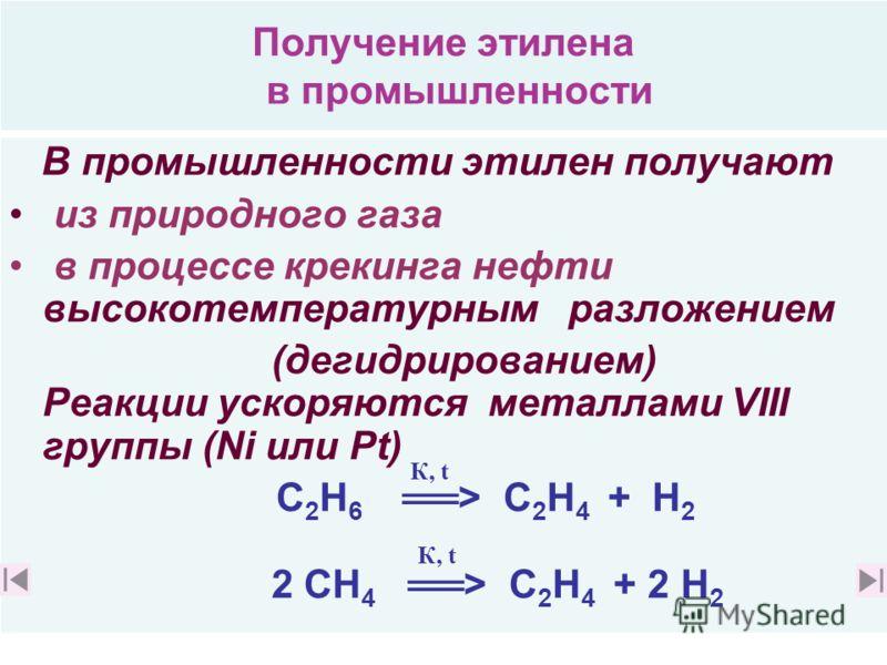 Получение этилена в промышленности В промышленности этилен получают из природного газа в процессе крекинга нефти высокотемпературным разложением (дегидрированием) Реакции ускоряются металлами VIII группы (Ni или Pt) С 2 Н 6 > С 2 Н 4 + Н 2 2 СН 4 > С