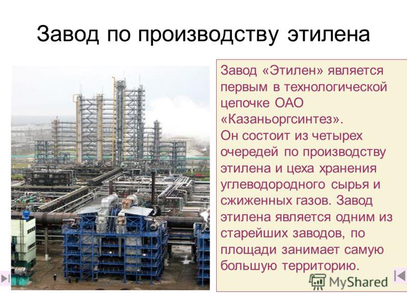 Завод по производству этилена Завод «Этилен» является первым в технологической цепочке ОАО «Казаньоргсинтез». Он состоит из четырех очередей по производству этилена и цеха хранения углеводородного сырья и сжиженных газов. Завод этилена является одним