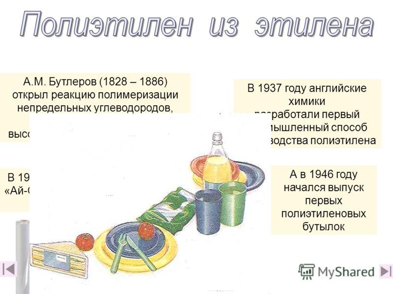 А.М. Бутлеров (1828 – 1886) открыл реакцию полимеризации непредельных углеводородов, положив начало синтезу высокомолекулярных соединений В 1937 году английские химики разработали первый промышленный способ производства полиэтилена А в 1946 году нача