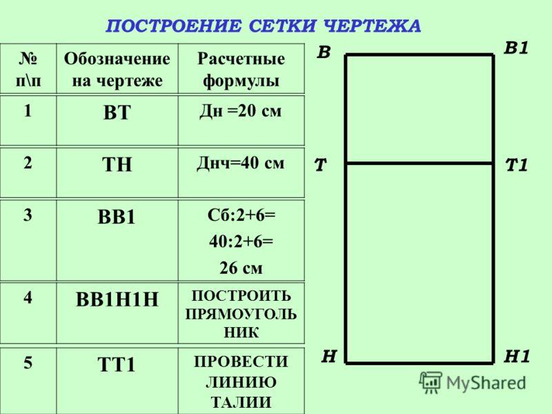 В Т Н В1 Н1 Т1 п\п Обозначение на чертеже Расчетные формулы 1 ВТ Дн =20 см 2 ТН Днч=40 см 3 ВВ1 Сб:2+6= 40:2+6= 26 см 4 ВВ1Н1Н ПОСТРОИТЬ ПРЯМОУГОЛЬ НИК 5 ТТ1 ПРОВЕСТИ ЛИНИЮ ТАЛИИ ПОСТРОЕНИЕ СЕТКИ ЧЕРТЕЖА