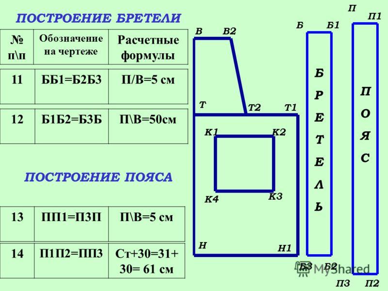 п\п Обозначение на чертеже Расчетные формулы 12Б1Б2=Б3БП\В=50см 11ББ1=Б2Б3П/В=5 см ПОСТРОЕНИЕ ПОЯСА ПОСТРОЕНИЕ БРЕТЕЛИ 14 П1П2=ПП3 Ст+30=31+ 30= 61 см 13ПП1=П3ПП\В=5 см В Н Н1 Т1 В2 Т2 К1К2 К3 К4 Т П П1 П3 ББ1 Б3Б2 Б Р Е Т Е Л Ь П О Я С П2