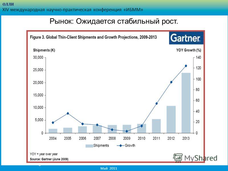 XIV международная научно-практическая конференция «ИБММ» Май 2011 99 Рынок: Ожидается стабильный рост.