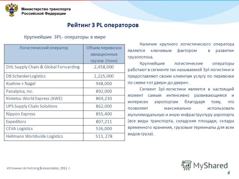 6 Рейтинг 3 PL операторов Наличие крупного логистического оператора является ключевым фактором в развитии грузопотока. Крупнейшие логистические операторы работают в сегменте так называемой 3pl-логистики и предоставляют своим клиентам услугу по перево