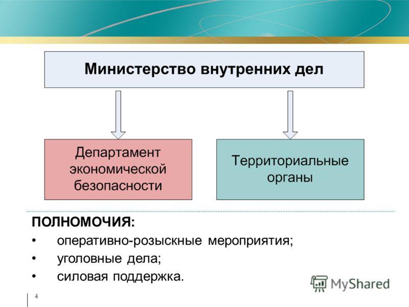 4 ПОЛНОМОЧИЯ: оперативно-розыскные мероприятия; уголовные дела; силовая поддержка.