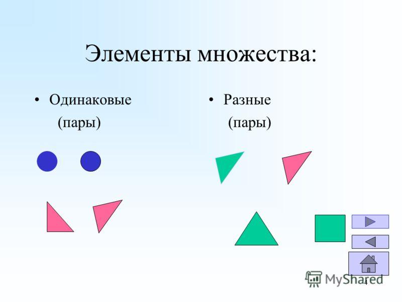 4 Элементы множества: Одинаковые (пары) Разные (пары)