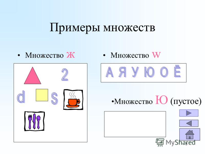 5 Примеры множеств Множество ж Множество w Множество Ю (пустое)