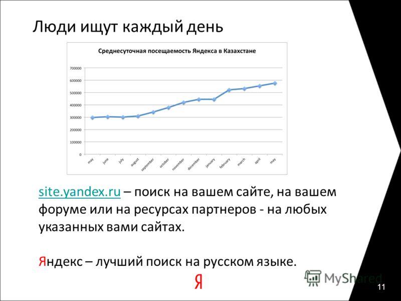 Люди ищут каждый день 11 site.yandex.rusite.yandex.ru – поиск на вашем сайте, на вашем форуме или на ресурсах партнеров - на любых указанных вами сайтах. Яндекс – лучший поиск на русском языке.
