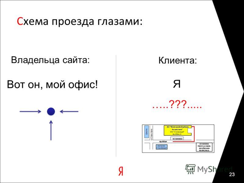 Схема проезда глазами: 23 Вот он, мой офис! Я …..???..... Владельца сайта: Клиента: