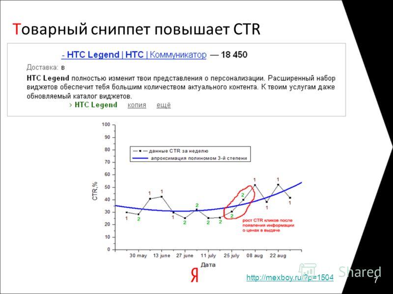 Товарный сниппет повышает CTR 7 http://mexboy.ru/?p=1504