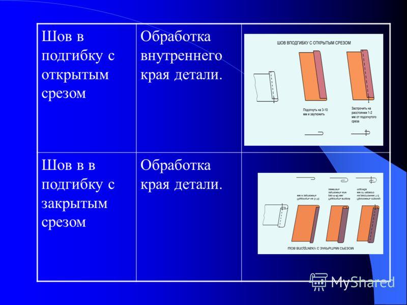Название швов Назначение швовГрафическое изображение СтачнойСоединение деталей,сложенны х друг с другом. НакладнойСоединение деталей,наложенн ых одна на другую.