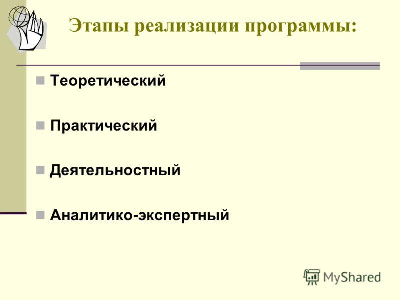 Этапы реализации программы: Теоретический Практический Деятельностный Аналитико-экспертный