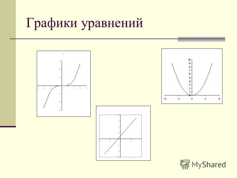 Графики уравнений