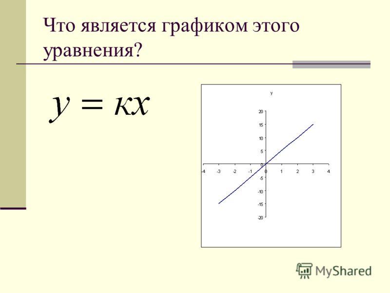 Что является графиком этого уравнения?
