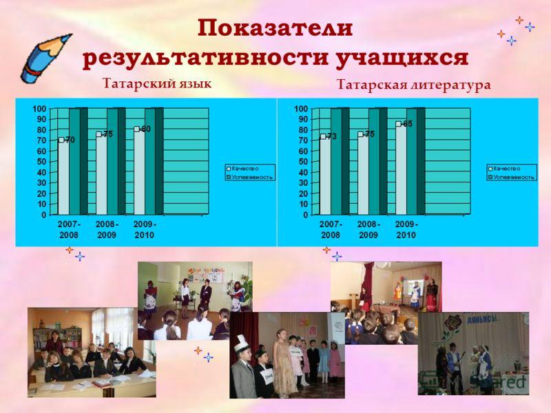 Показатели результативности учащихся Татарский язык Татарская литература