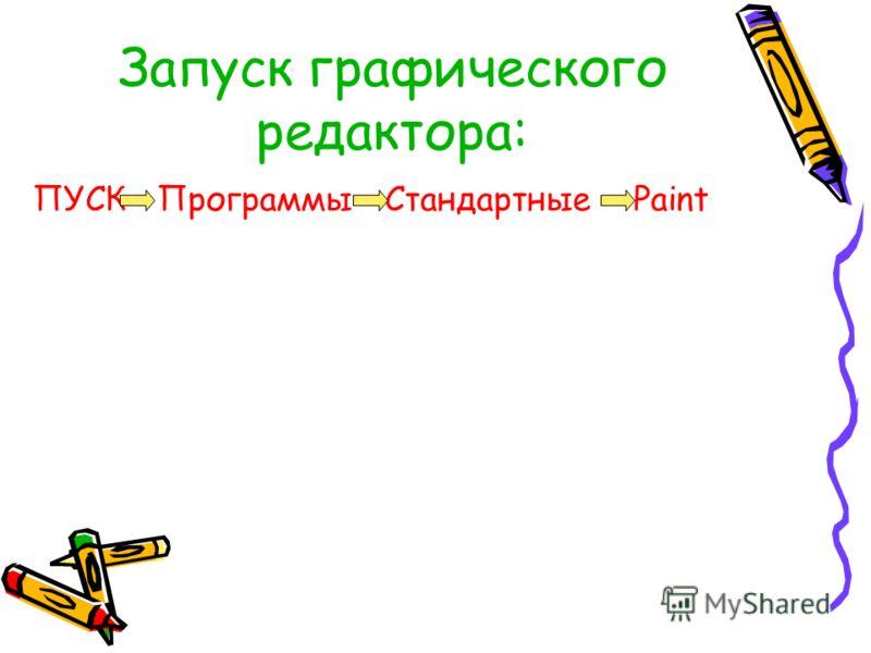 Запуск графического редактора: ПУСК Программы Стандартные Paint