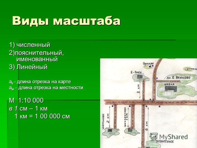 Виды масштаба 1) численный 2)пояснительный, именованный 3) Линейный а к - длина отрезка на карте а м - длина отрезка на местности М 1:10 000 в 1 см – 1 км 1 км = 1 00 000 см 1 км = 1 00 000 см