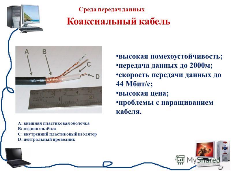 Коаксиальный кабель Среда передач данных А: внешняя пластиковая оболочка B: медная оплётка C: внутренний пластиковый изолятор D: центральный проводник высокая помехоустойчивость; передача данных до 2000м; скорость передачи данных до 44 Мбит/с; высока