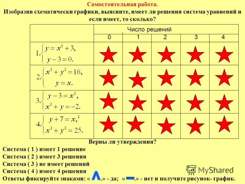 Укажите пару чисел, которая является решением данной системы уравнений.