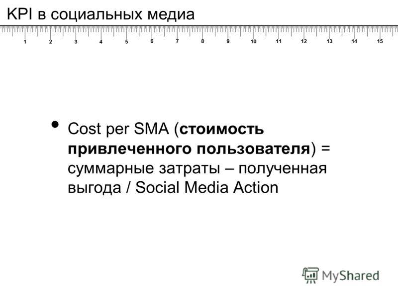 Cost per SMA (стоимость привлеченного пользователя) = суммарные затраты – полученная выгода / Social Media Action KPI в социальных медиа