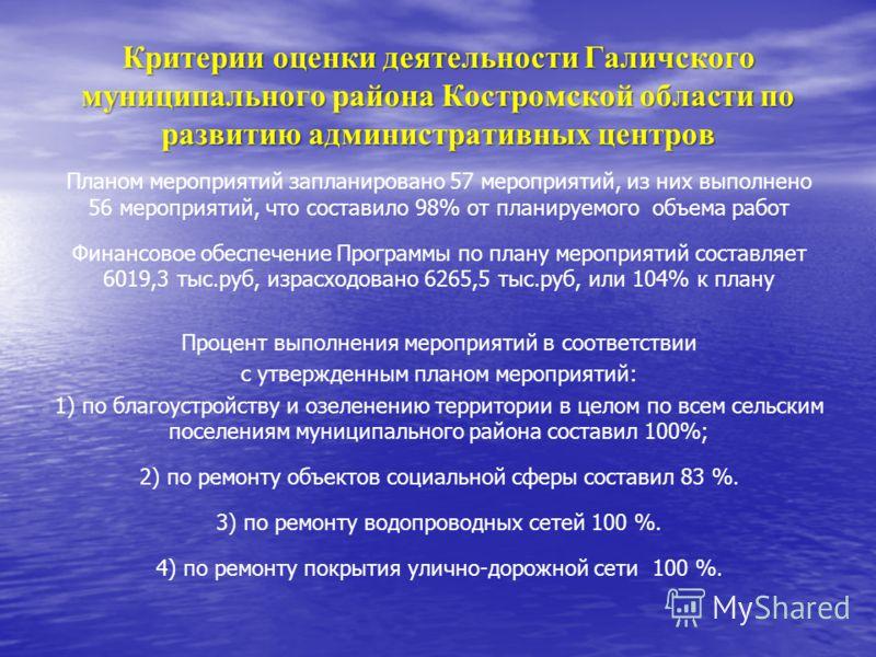 Критерии оценки деятельности Галичского муниципального района Костромской области по развитию административных центров Планом мероприятий запланировано 57 мероприятий, из них выполнено 56 мероприятий, что составило 98% от планируемого объема работ Фи