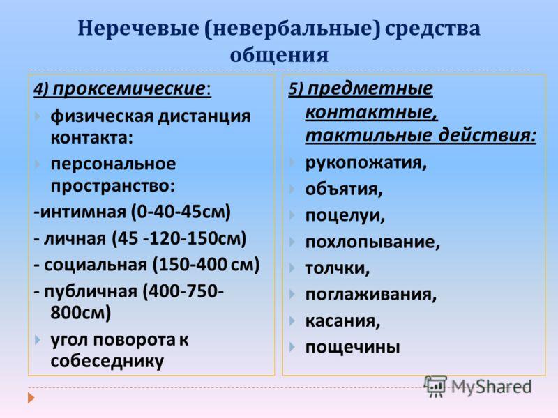 H еречевые ( невербальные ) средства общения 4) проксемические : физическая дистанция контакта : персональное пространство : - интимная (0-40-45 см ) - личная (45 -120-150 см ) - социальная (150-400 см ) - публичная (400-750- 800 см ) угол поворота к