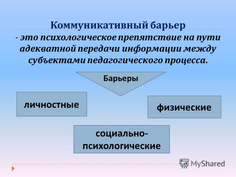 Коммуникативный барьер - это психологическое препятствие на пути адекватной передачи информации между субъектами педагогического процесса. личностные социально - психологические физические Барьеры