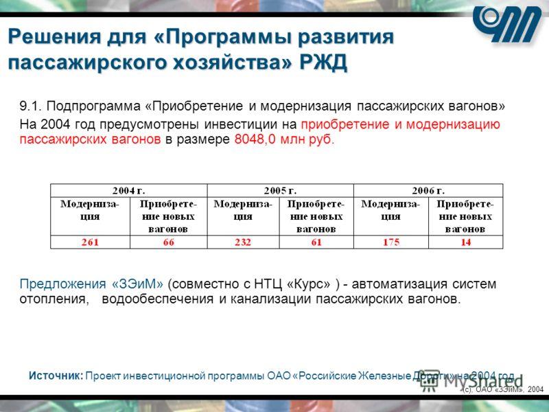 (c), ОАО «ЗЭиМ», 2004 Решения для «Программы развития пассажирского хозяйства» РЖД 9.1. Подпрограмма «Приобретение и модернизация пассажирских вагонов» На 2004 год предусмотрены инвестиции на приобретение и модернизацию пассажирских вагонов в размере