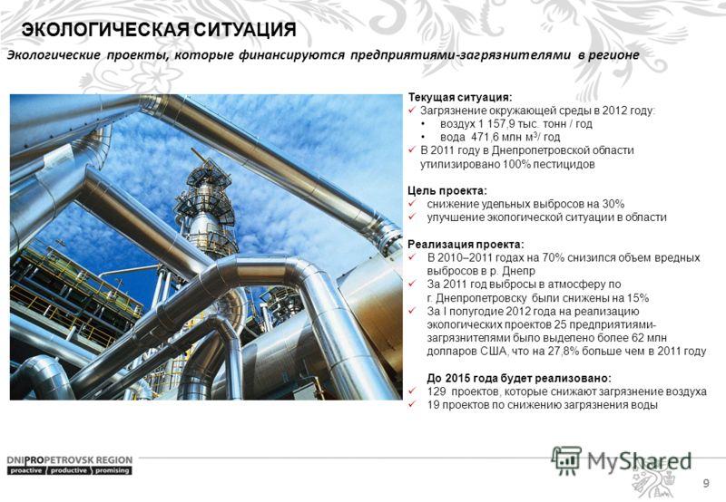 9 Экологические проекты, которые финансируются предприятиями-загрязнителями в регионе Текущая ситуация: Загрязнение окружающей среды в 2012 году: воздух 1 157,9 тыс. тонн / год вода 471,6 млн м 3 / год В 2011 году в Днепропетровской области утилизиро