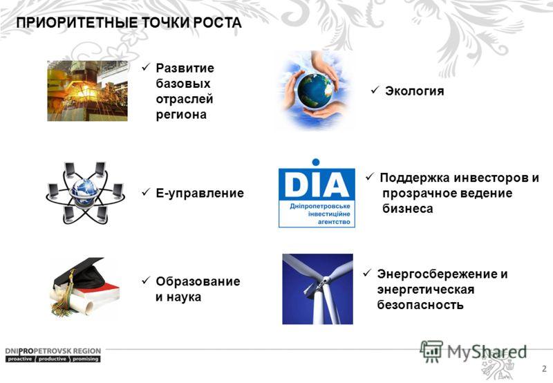 ПРИОРИТЕТНЫЕ ТОЧКИ РОСТА Е-управление Поддержка инвесторов и прозрачное ведение бизнеса Образование и наука Экология Энергосбережение и энергетическая безопасность 2 Развитие базовых отраслей региона