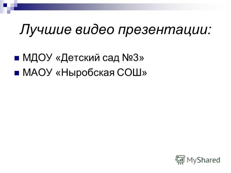 Лучшие видео презентации: МДОУ «Детский сад 3» МАОУ «Ныробская СОШ»