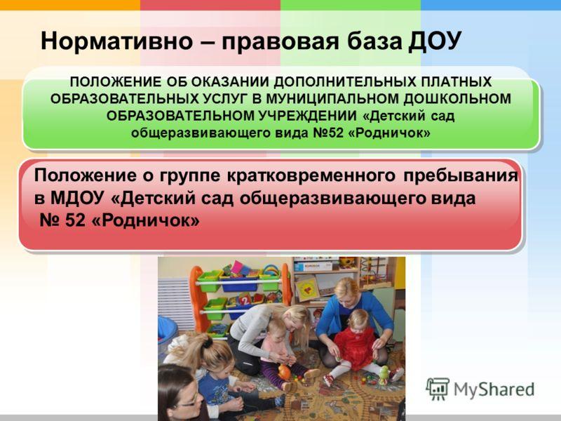 Положение о группе кратковременного пребывания в МДОУ «Детский сад общеразвивающего вида 52 «Родничок» Нормативно – правовая база ДОУ ПОЛОЖЕНИЕ ОБ ОКАЗАНИИ ДОПОЛНИТЕЛЬНЫХ ПЛАТНЫХ ОБРАЗОВАТЕЛЬНЫХ УСЛУГ В МУНИЦИПАЛЬНОМ ДОШКОЛЬНОМ ОБРАЗОВАТЕЛЬНОМ УЧРЕЖД