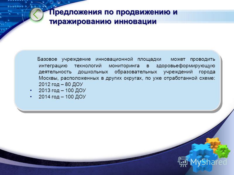 LOGO Базовое учреждение инновационной площадки может проводить интеграцию технологий мониторинга в здоровьеформирующую деятельность дошкольных образовательных учреждений города Москвы, расположенных в других округах, по уже отработанной схеме: 2012 г