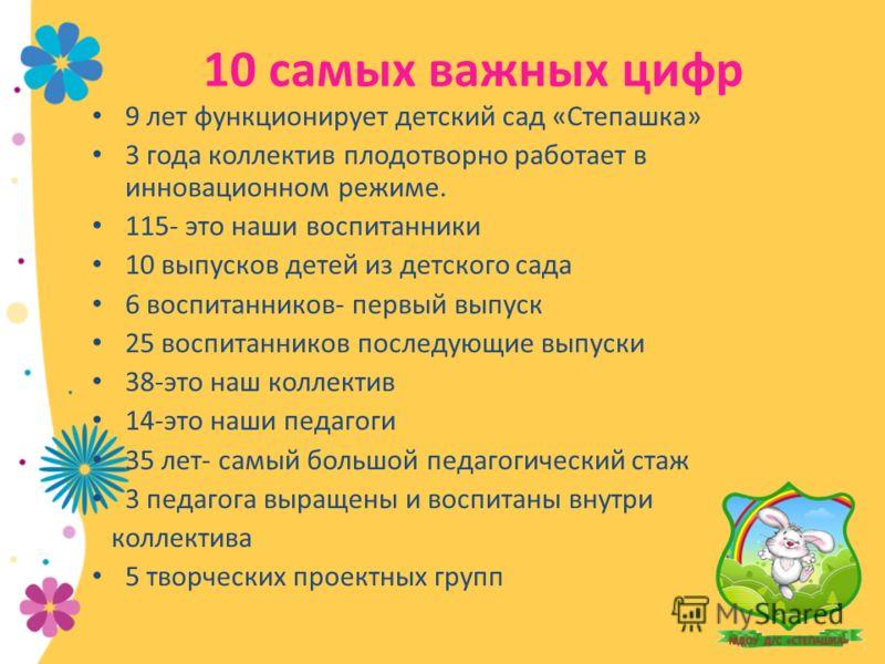 10 самых важных цифр 9 лет функционирует детский сад «Степашка» 3 года коллектив плодотворно работает в инновационном режиме. 115- это наши воспитанники 10 выпусков детей из детского сада 6 воспитанников- первый выпуск 25 воспитанников последующие вы