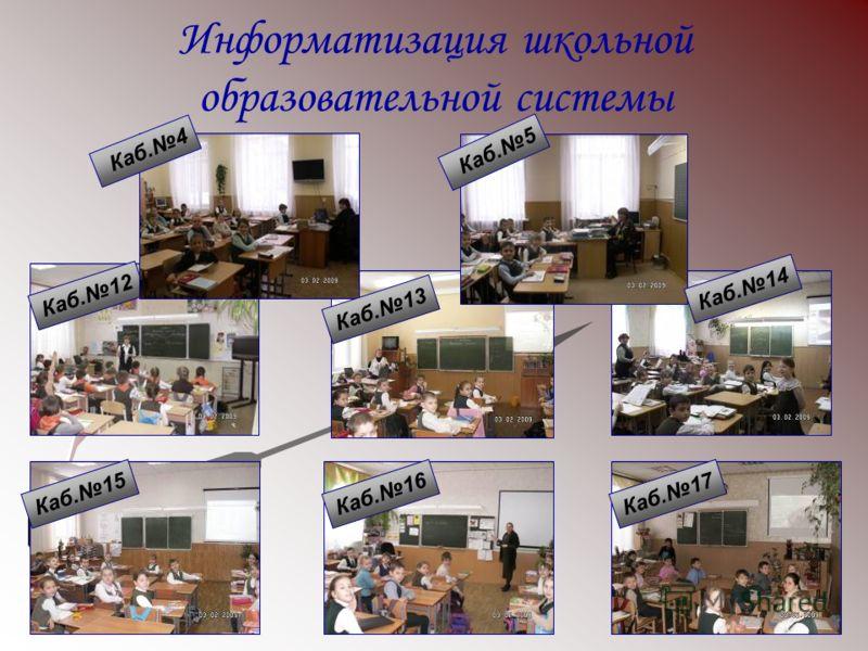 Информатизация школьной образовательной системы Каб.12 Каб.4 Каб.5 Каб.17Каб.16Каб.15 Каб.14 Каб.13
