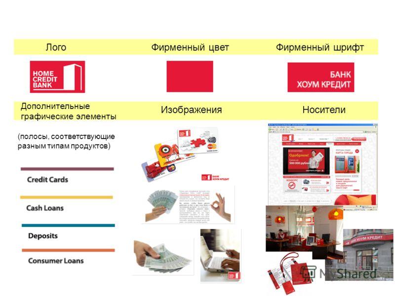ЛогоФирменный цветФирменный шрифт Дополнительные графические элементы (полосы, соответствующие разным типам продуктов) ИзображенияНосители