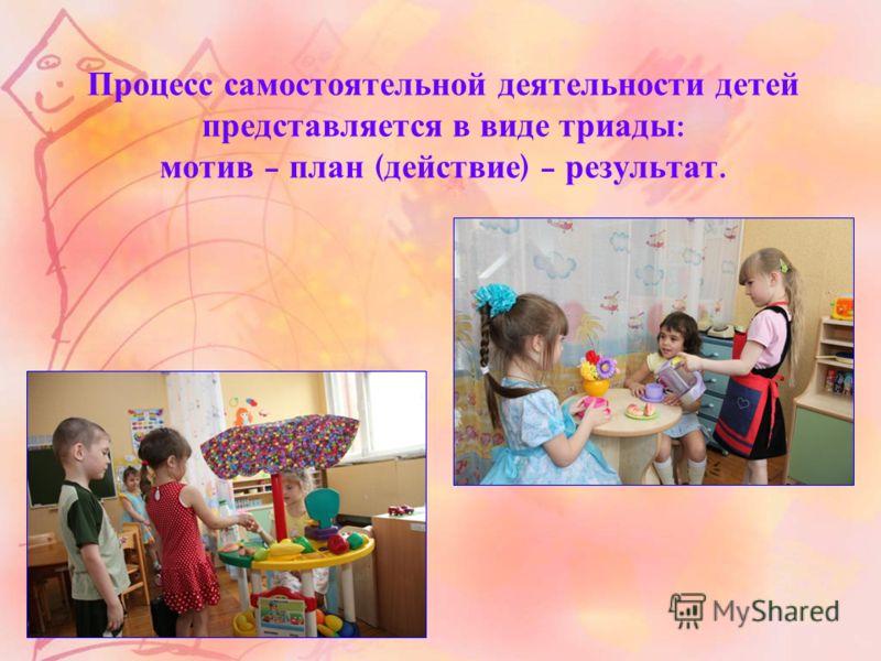 Процесс самостоятельной деятельности детей представляется в виде триады : мотив – план ( действие ) – результат.