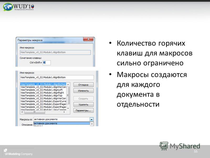 Количество горячих клавиш для макросов сильно ограничено Макросы создаются для каждого документа в отдельности 55
