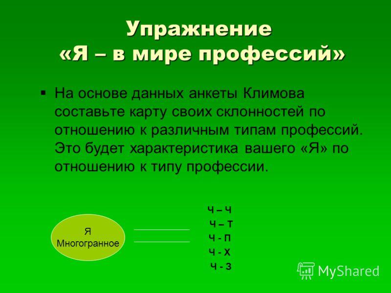Упражнение «Я – в мире профессий» На основе данных анкеты Климова составьте карту своих склонностей по отношению к различным типам профессий. Это будет характеристика вашего «Я» по отношению к типу профессии. Ч – Ч Ч – Т Ч - П Ч - Х Ч - З Я Многогран