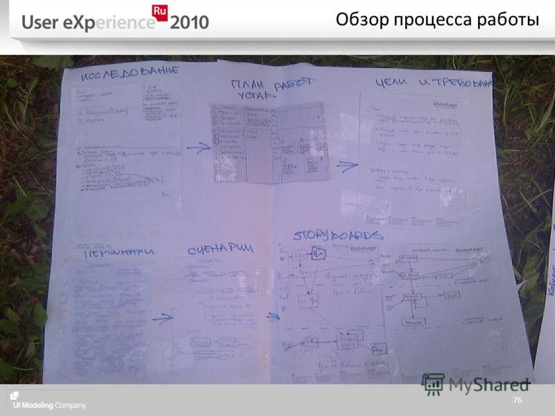 Обзор процесса работы 76